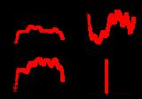 DBBC - RDBE BBC01 cross-correlation