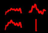 DBBC - RDBE BBC02 cross-correlation