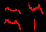 DBBC - RDBE BBC03 cross-correlation