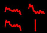 DBBC - RDBE BBC04 cross-correlation